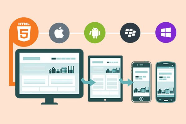 Web and Mobile Applications in UAE